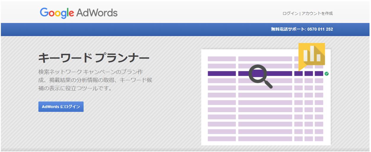 キーワードプランナースタート画面